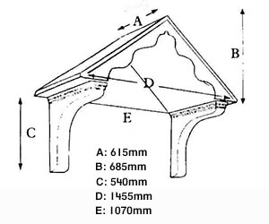 I Want a Door: Pitched Roof Canopies
