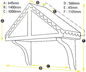 Canopy Details  sc 1 st  Iwantadoor & I Want a Door: Pitched Roof Canopies
